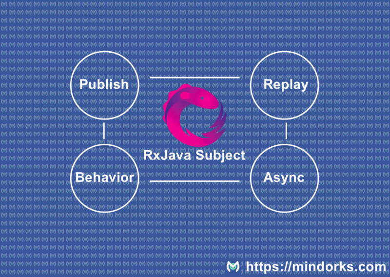Tìm Hiểu về Subject trong RxJava-Publish, Replay, Behavior Va Async Subject